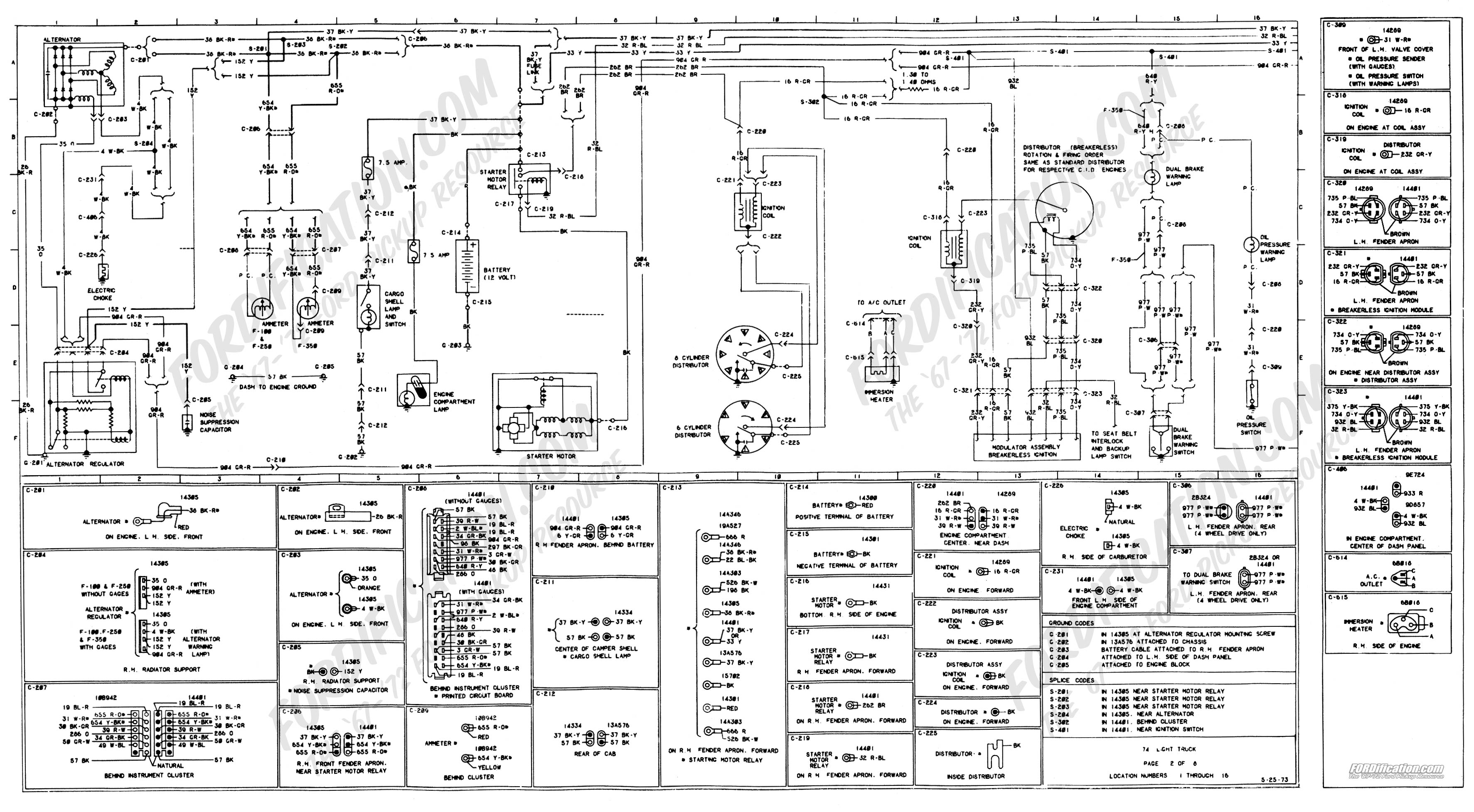 1973 f250 wiring diagram more wiring diagram 1973 Ford Ranchero Wiring-Diagram Fuse Box