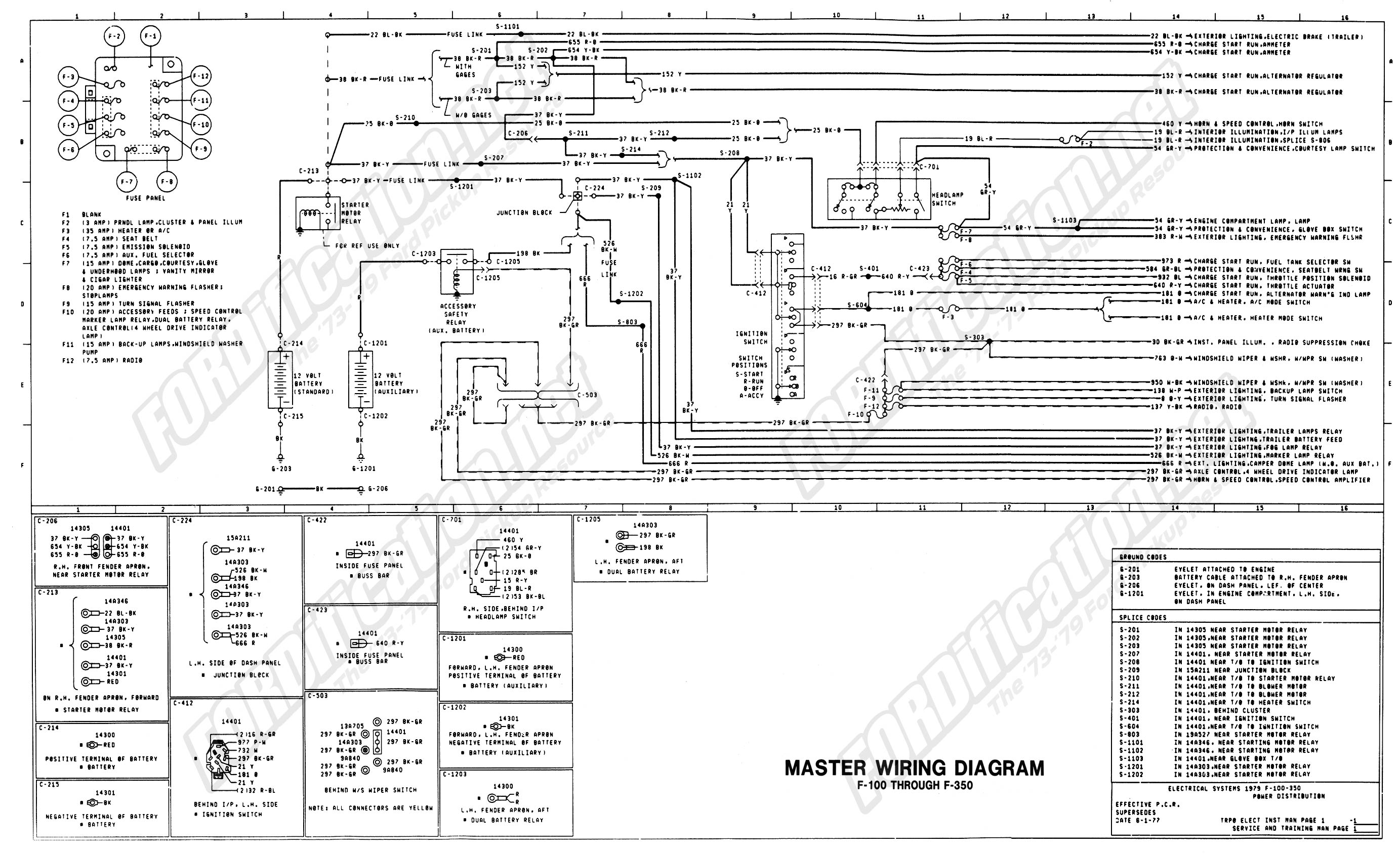 1979 f100 ignition switch wiring diagram positions