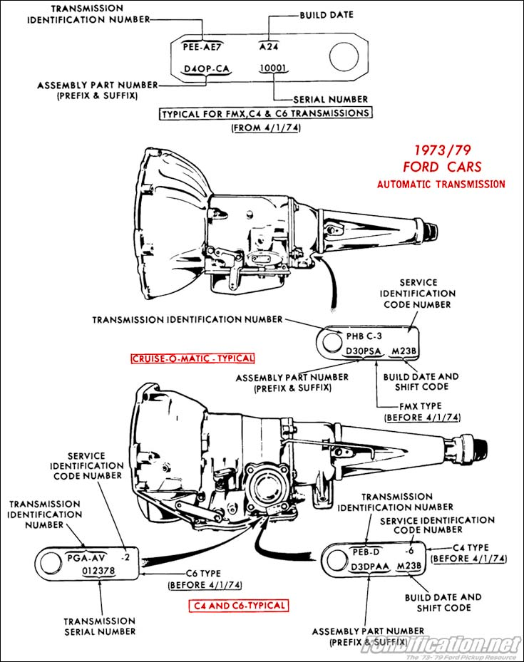 chevy 700r4 transmission parts diagram 1973-1979 ford car transmission application chart ...